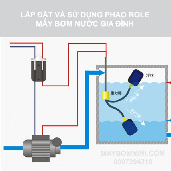 Cach Lap Dat Role Tu Dong May Bom Nuoc